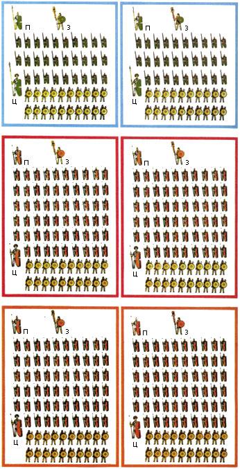 организации римской армии,