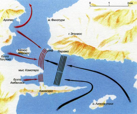 Схема битвы при Саламине, Рис.